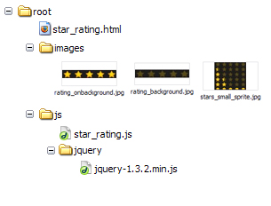 star-rating file structure