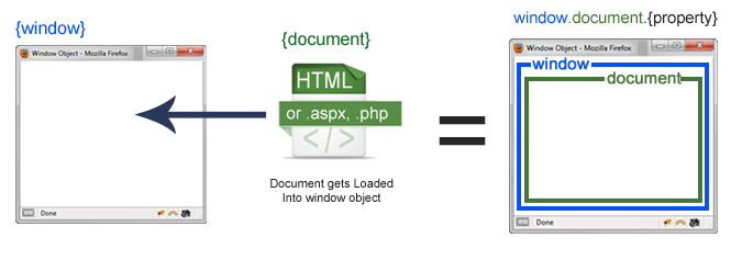 Javascript Window Object with Document Loaded